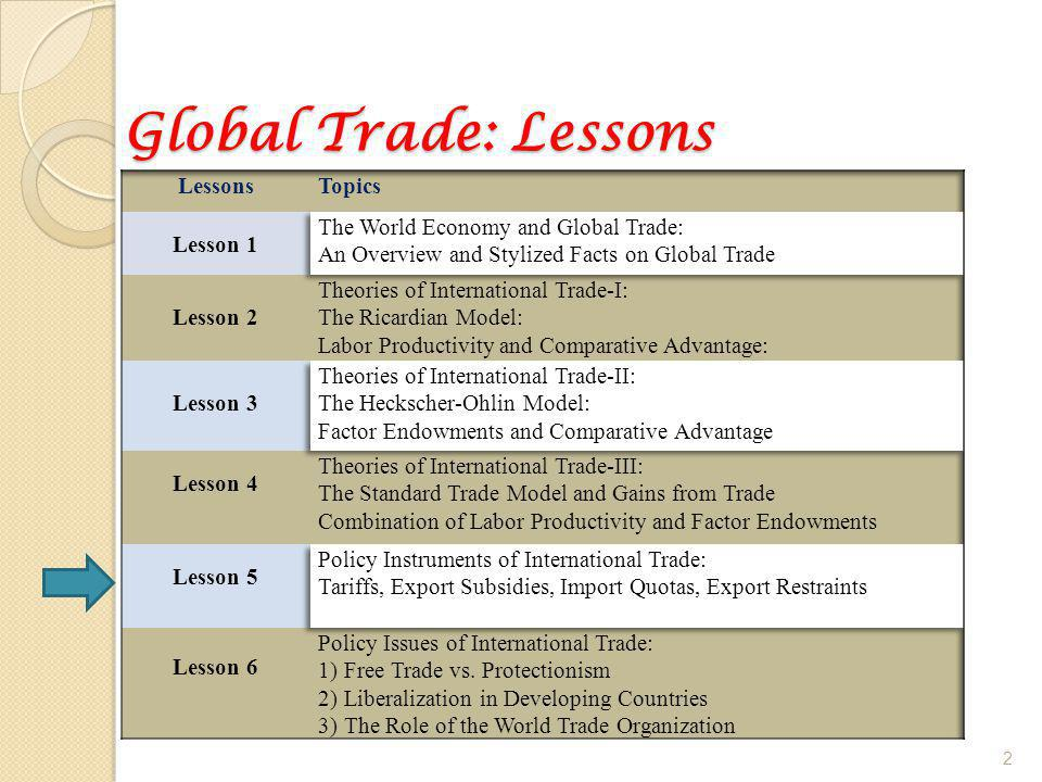 Global Trade: Lessons Lessons Topics Lesson 1