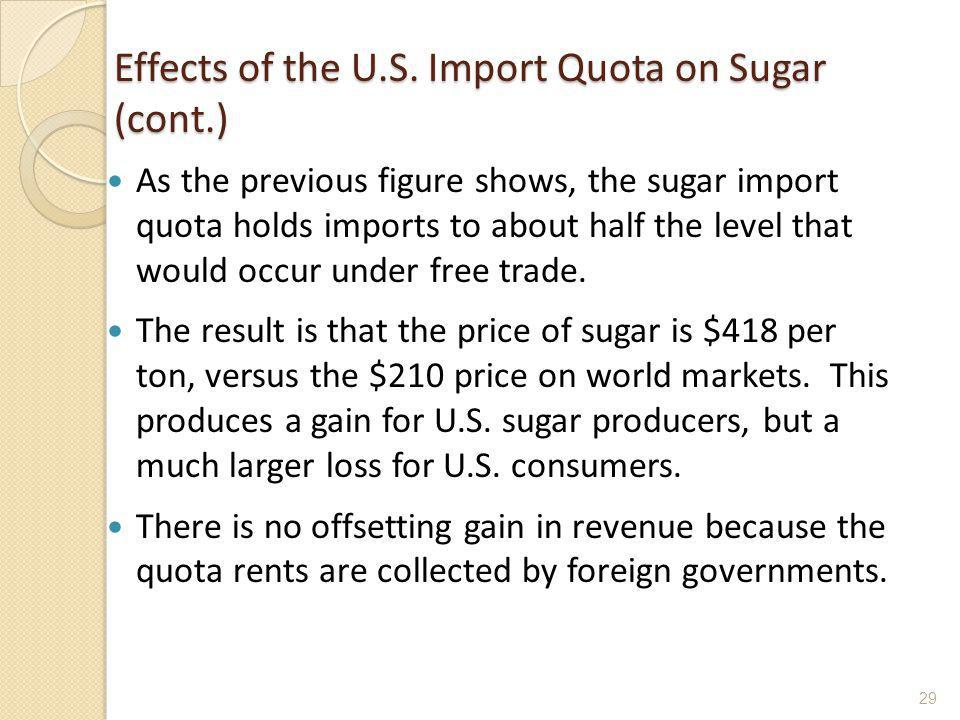 Effects of the U.S. Import Quota on Sugar (cont.)