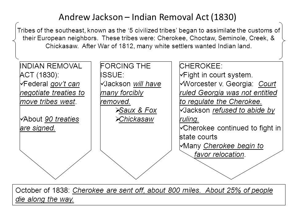 Andrew Jackson – Indian Removal Act (1830)
