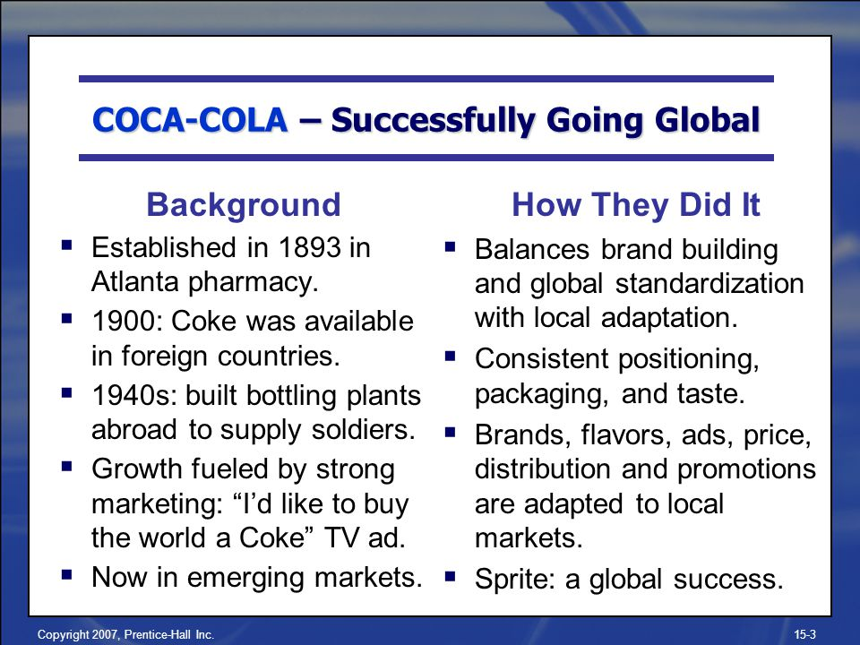 COCA-COLA – Successfully Going Global