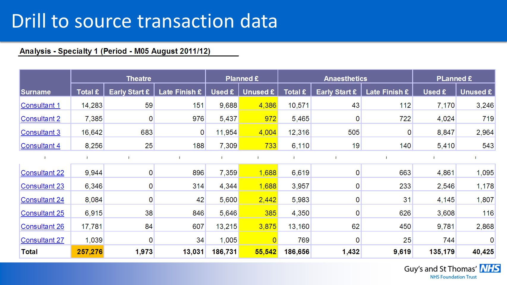 Drill to source transaction data
