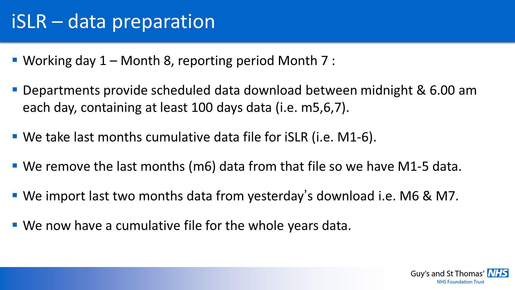 iSLR – data preparation