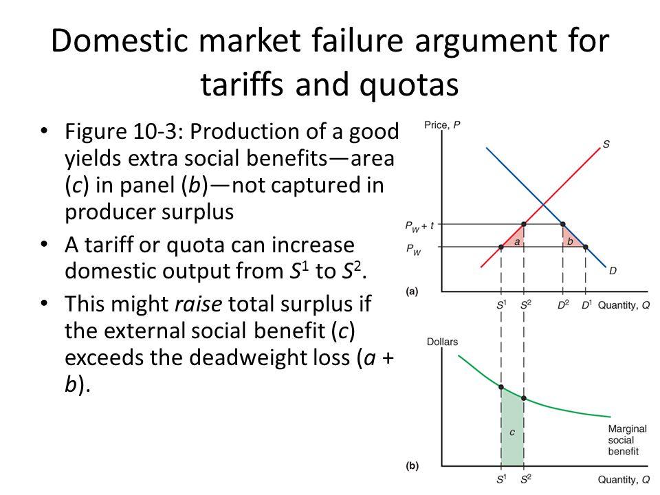 Domestic market failure argument for tariffs and quotas