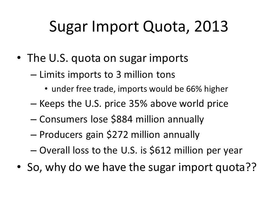 Sugar Import Quota, 2013 The U.S. quota on sugar imports