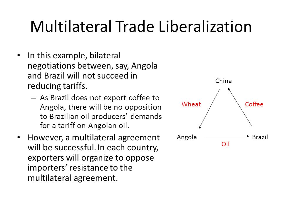 Multilateral Trade Liberalization