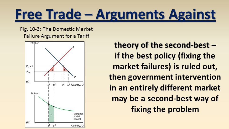 Free Trade – Arguments Against theory of the second-best –