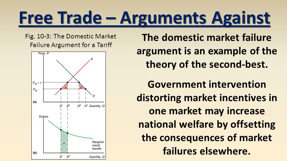 Free Trade – Arguments Against