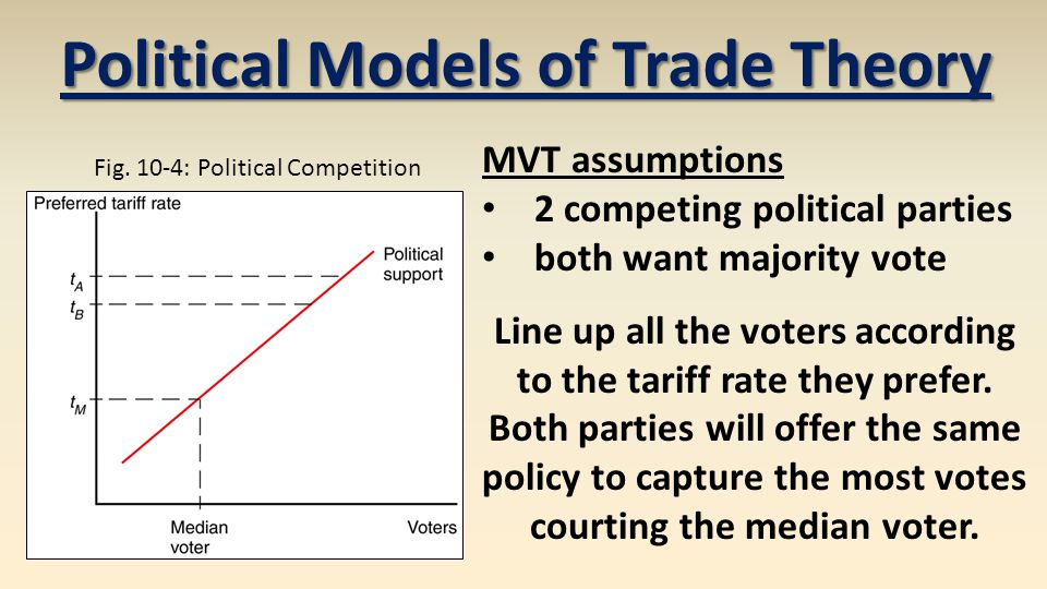Political Models of Trade Theory