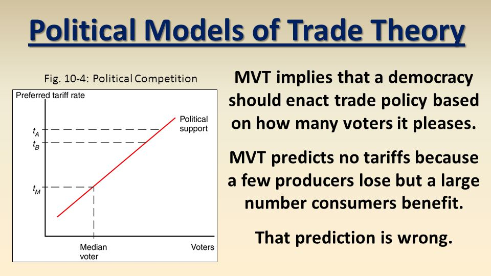 Political Models of Trade Theory That prediction is wrong.