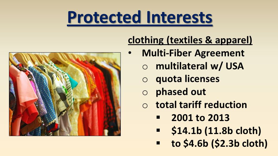 Protected Interests clothing (textiles & apparel)