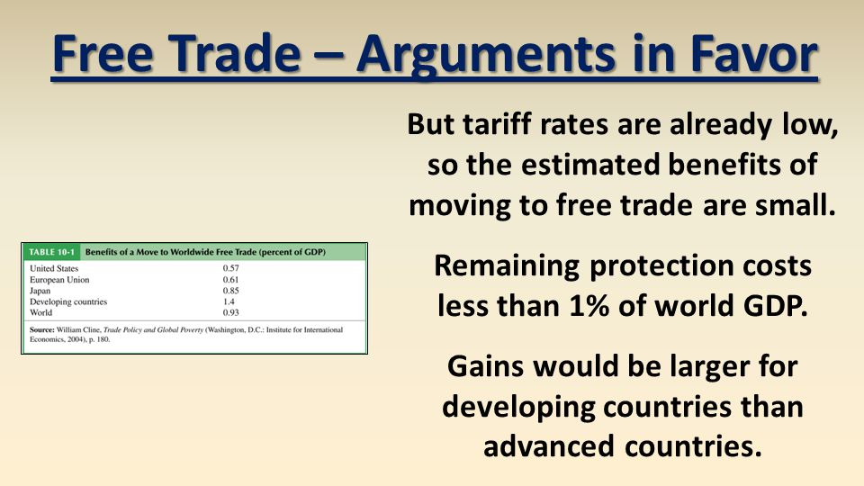 Free Trade – Arguments in Favor