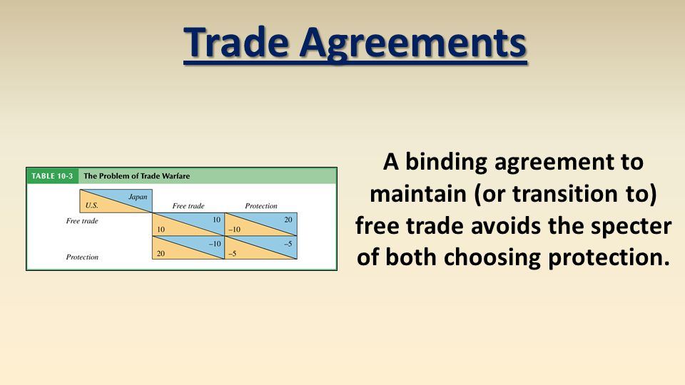 Trade Agreements A binding agreement to maintain (or transition to) free trade avoids the specter of both choosing protection.