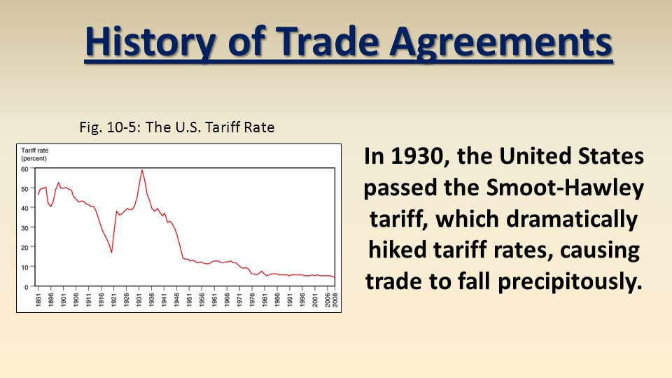 History of Trade Agreements
