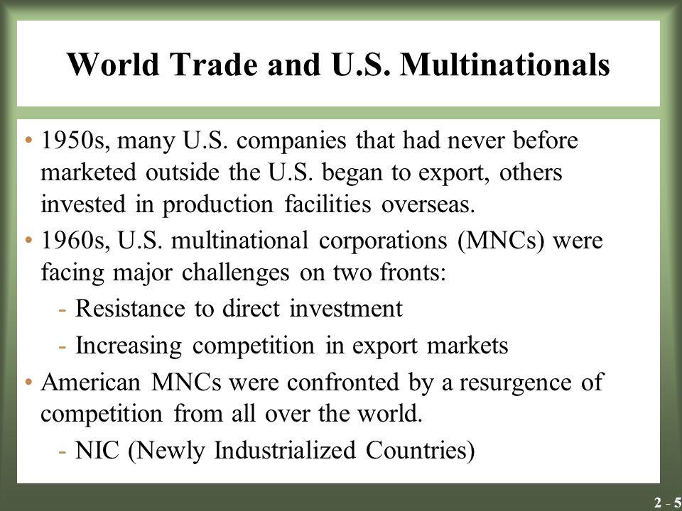 World Trade and U.S. Multinationals