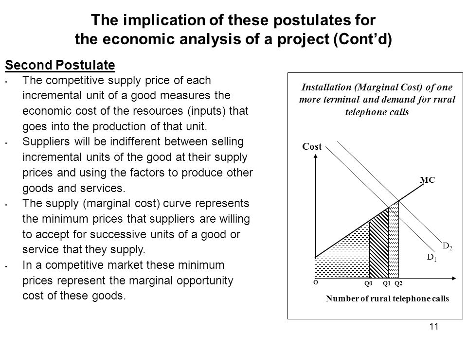 The implication of these postulates for the economic analysis of a project (Cont'd)