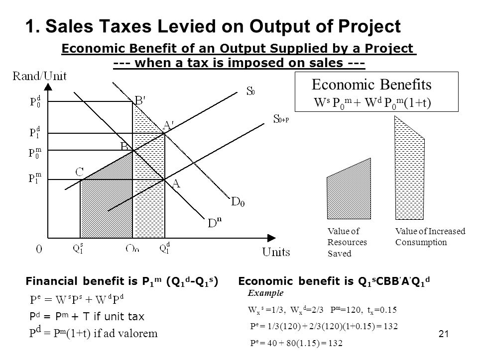 1. Sales Taxes Levied on Output of Project