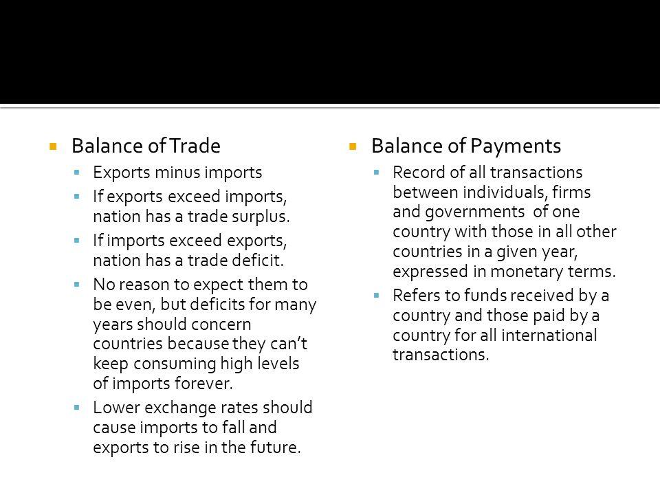 Balance of Trade Balance of Payments Exports minus imports