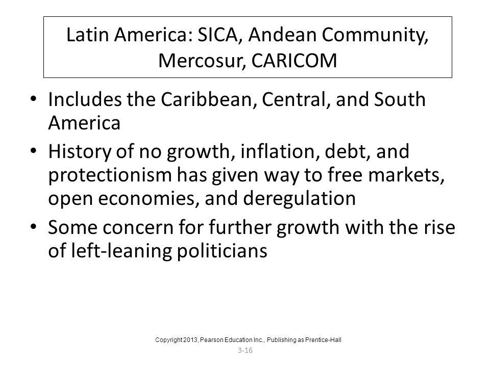 Latin America: SICA, Andean Community, Mercosur, CARICOM