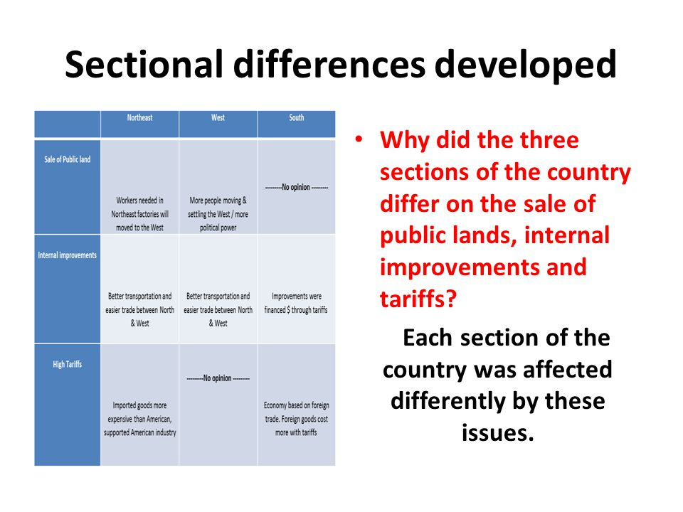Sectional differences developed