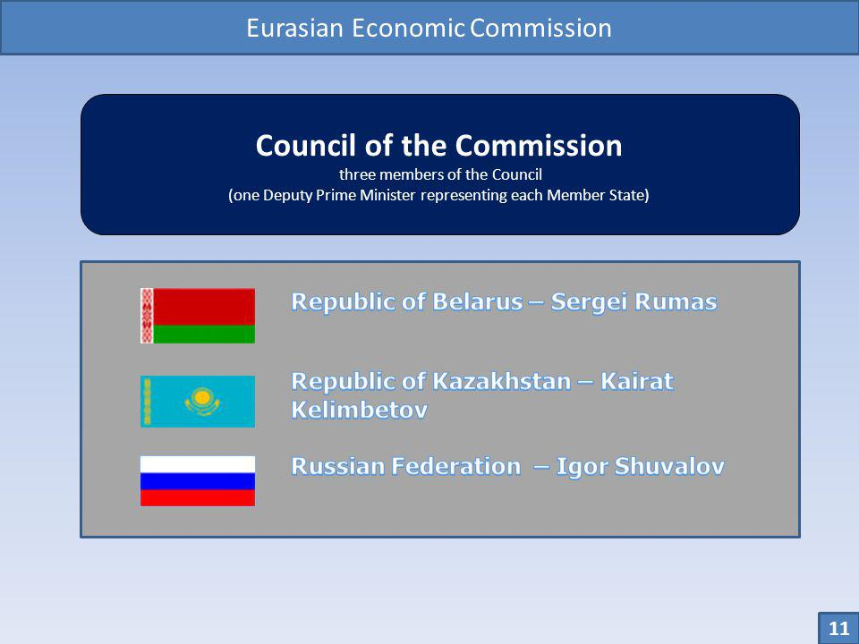 Council of the Commission