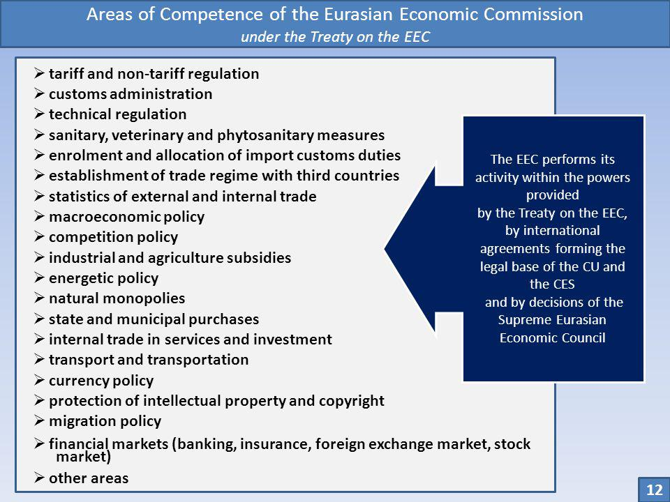 Areas of Competence of the Eurasian Economic Commission under the Treaty on the EEC