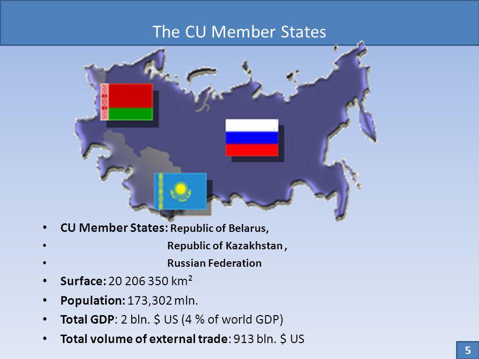 The CU Member States CU Member States: Republic of Belarus,