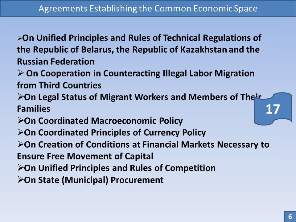 Agreements Establishing the Common Economic Space