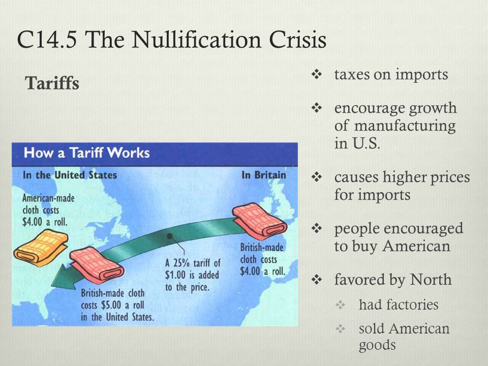 C14.5 The Nullification Crisis