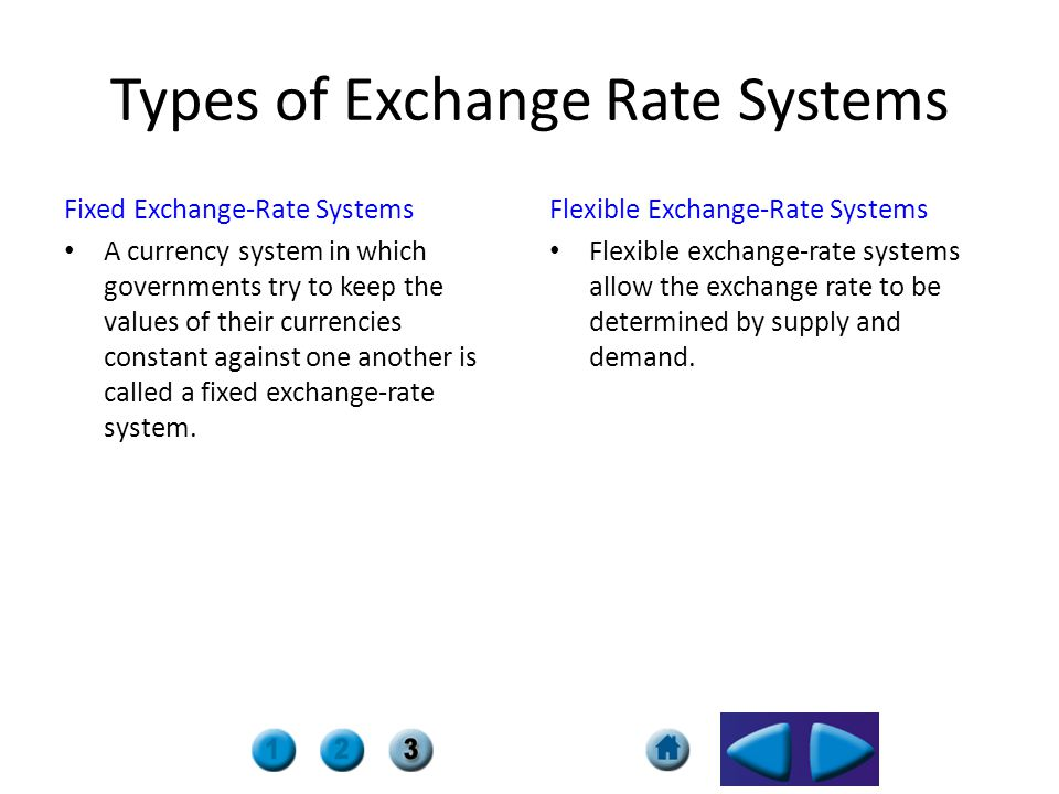 Types of Exchange Rate Systems