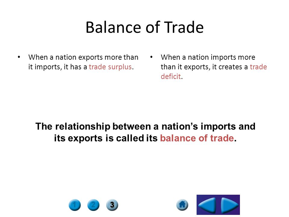 Balance of Trade When a nation exports more than it imports, it has a trade surplus.