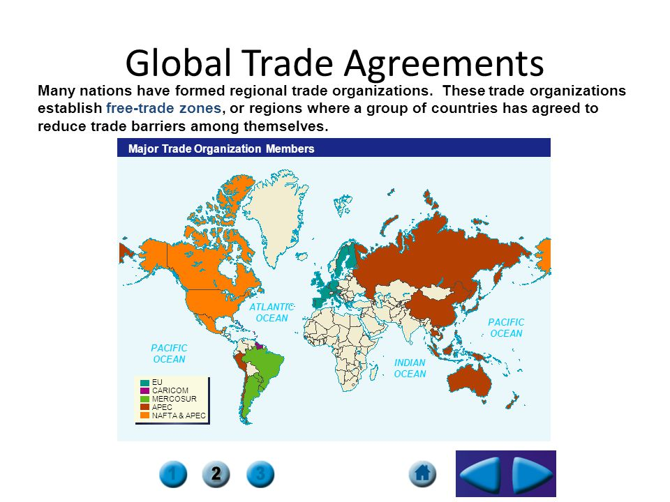 Global Trade Agreements