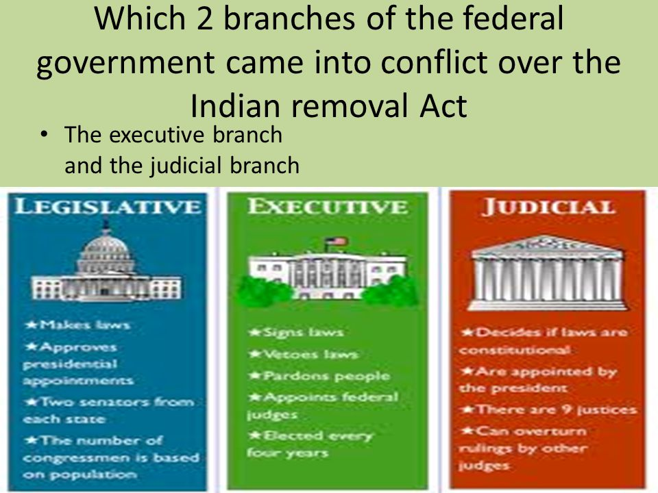 Which 2 branches of the federal government came into conflict over the Indian removal Act