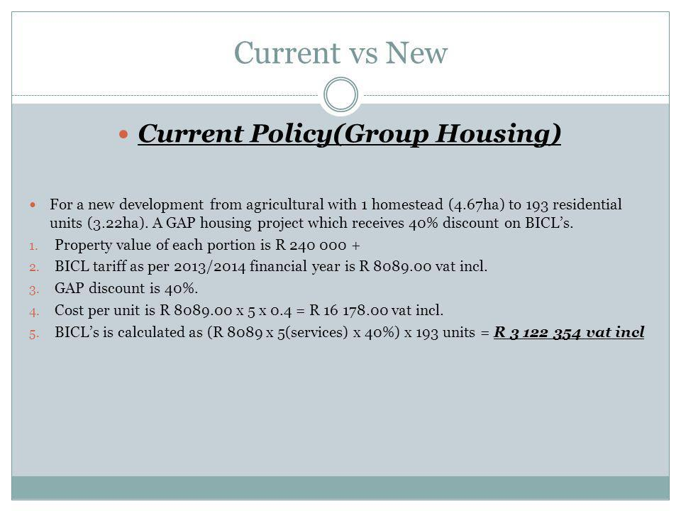 Current Policy(Group Housing)