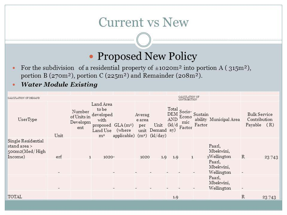 Current vs New Proposed New Policy