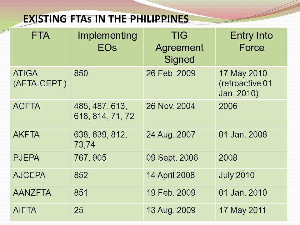 EXISTING FTAs IN THE PHILIPPINES