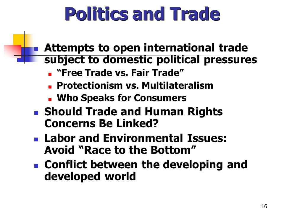 Politics and Trade Attempts to open international trade subject to domestic political pressures. Free Trade vs. Fair Trade