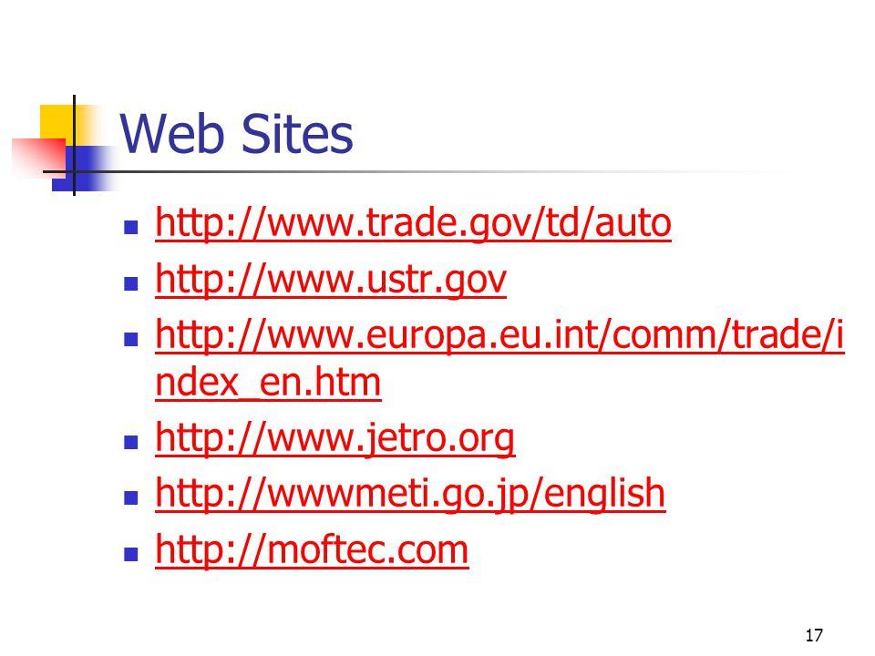 Web Sites http://www.trade.gov/td/auto http://www.ustr.gov