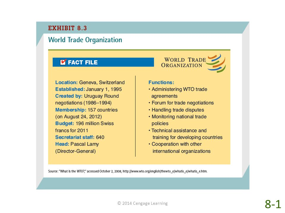 Exhibit 8-3 provides a brief overview of the WTO and its functions.