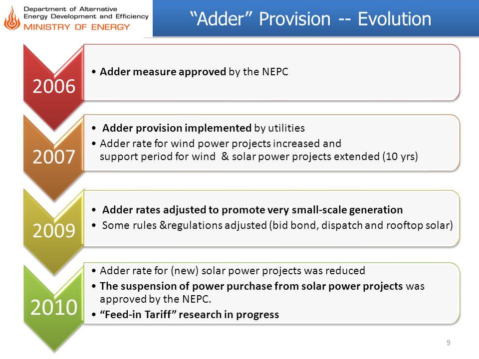 Adder Provision -- Evolution