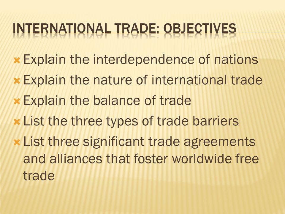 International Trade: Objectives