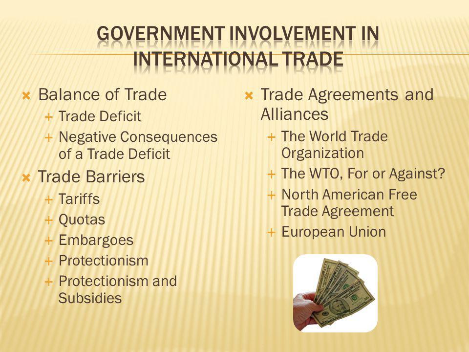 Government Involvement in International Trade