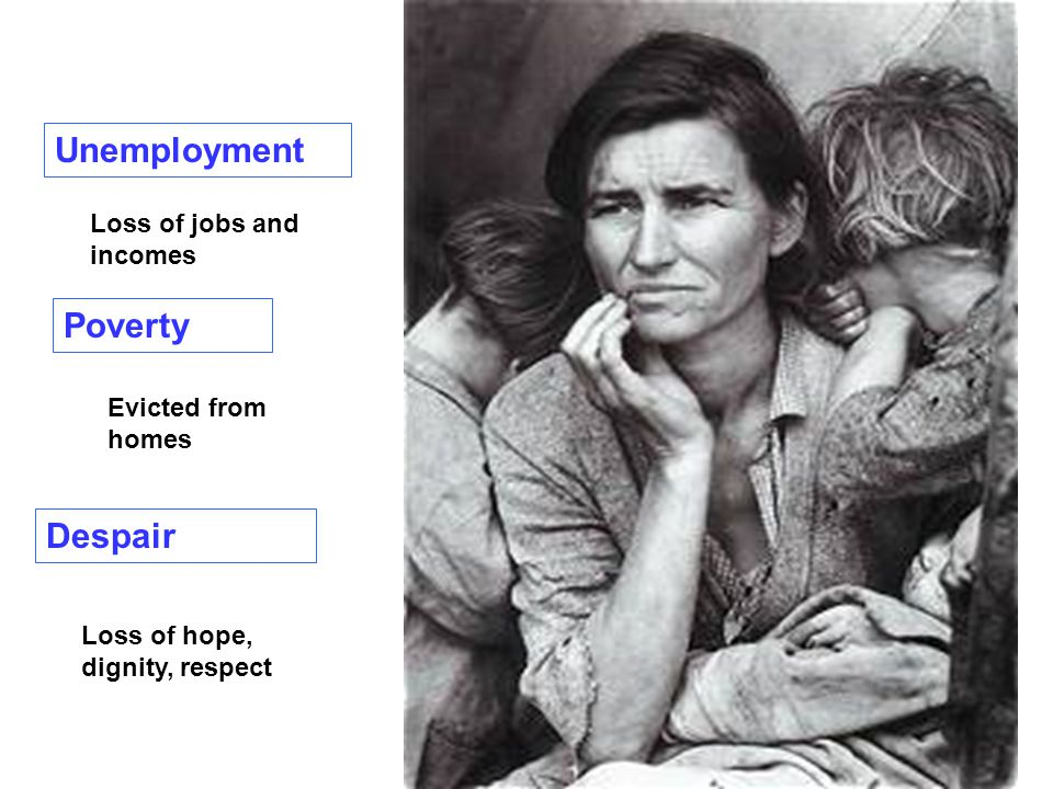 Unemployment Poverty Despair Loss of jobs and incomes