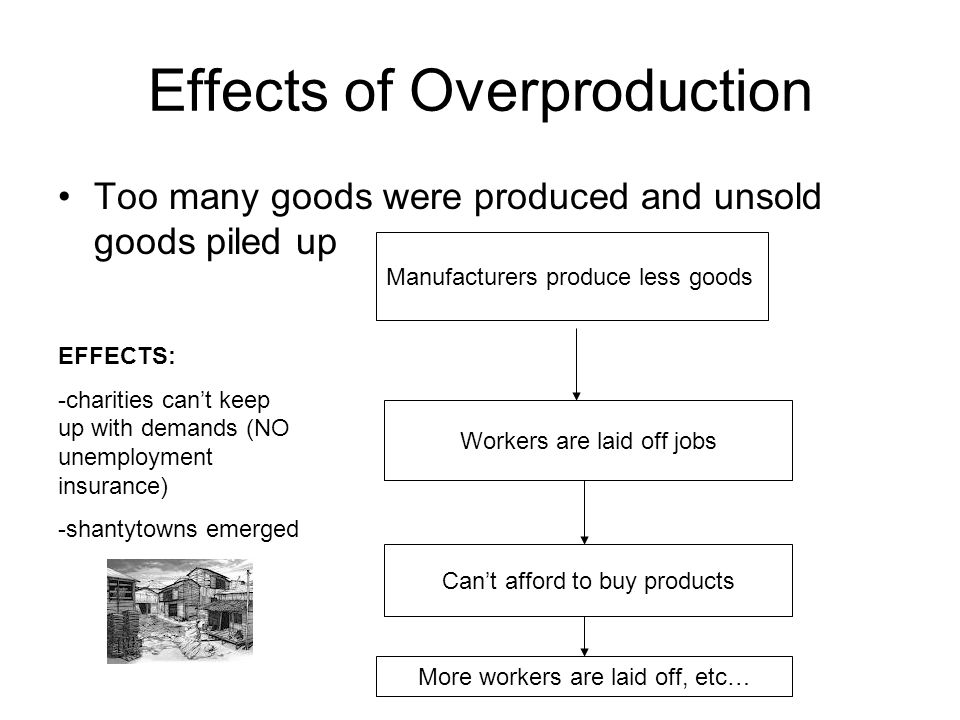 Effects of Overproduction