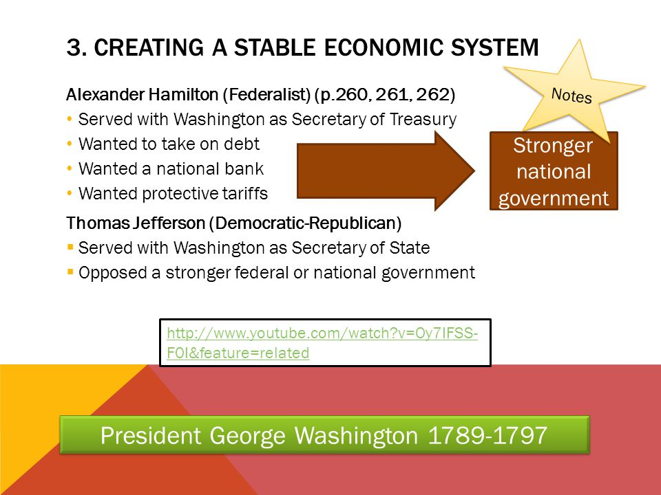 3. Creating a Stable Economic System
