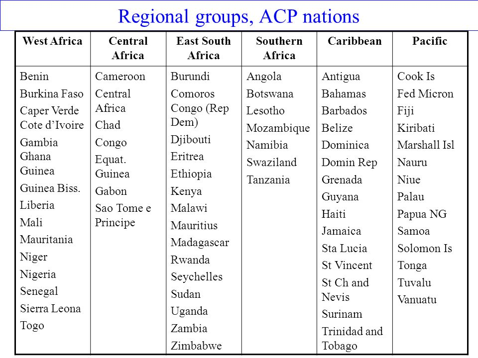 Regional groups, ACP nations