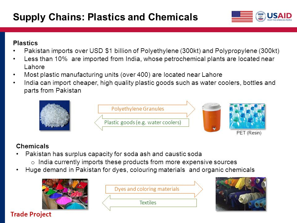 Supply Chains: Plastics and Chemicals