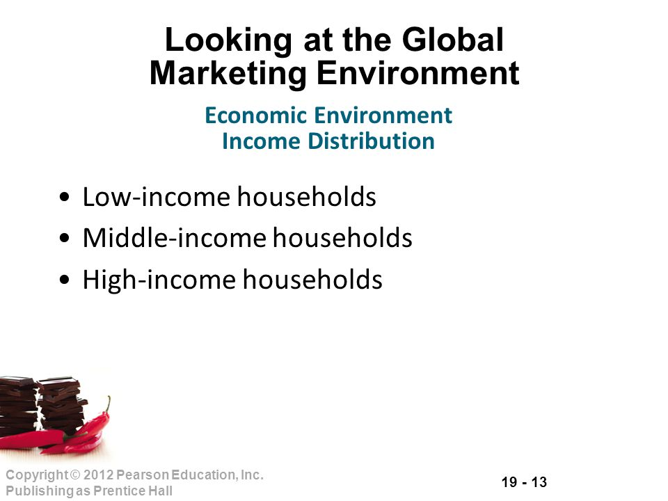 Looking at the Global Marketing Environment