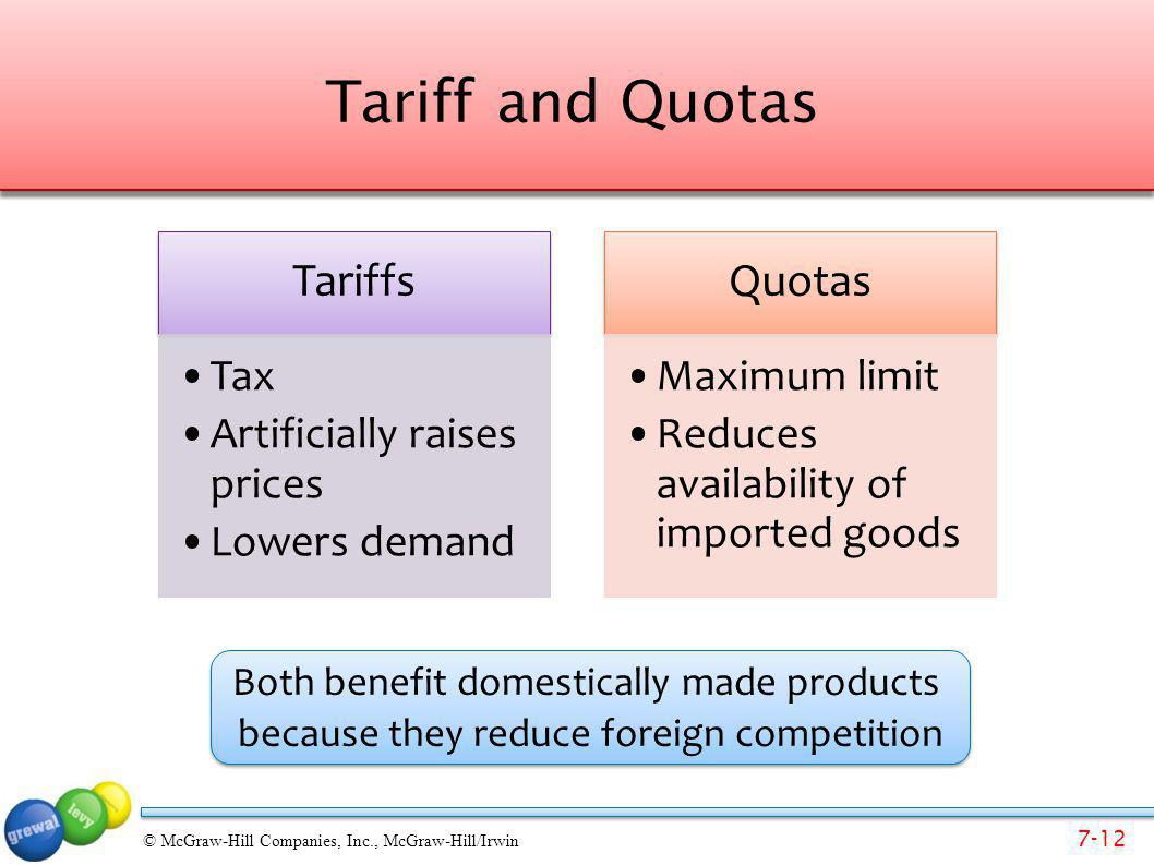 Tariff and Quotas Tariffs Quotas