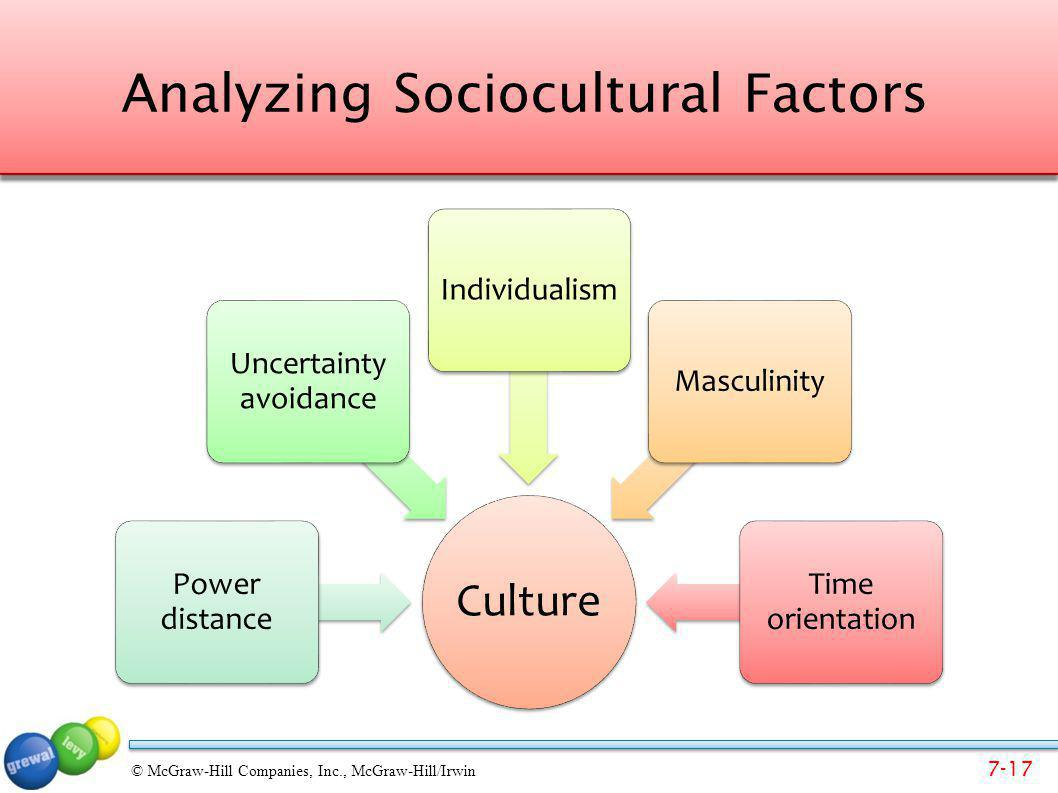 Analyzing Sociocultural Factors