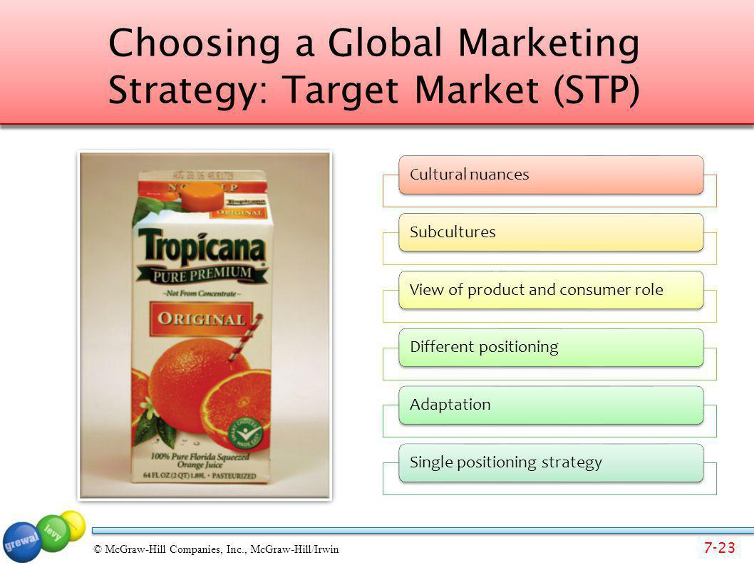 Choosing a Global Marketing Strategy: Target Market (STP)